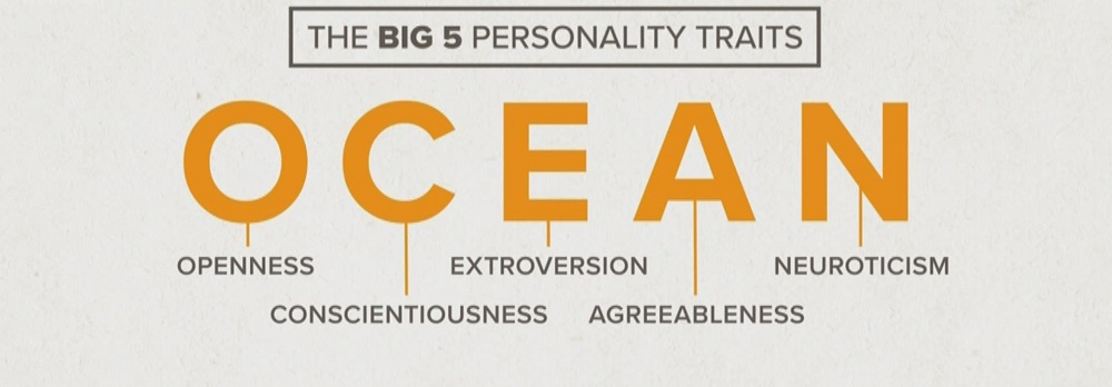What is the big five personality traits test